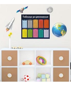 Таблица за умножение  - космос